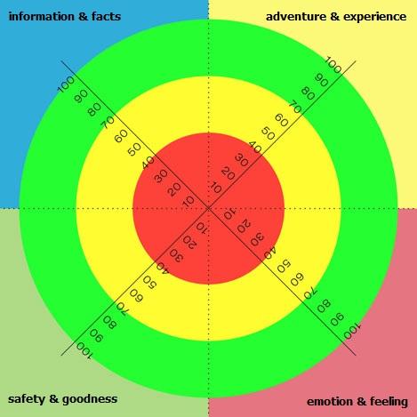 time-4-corporate identity (CI)