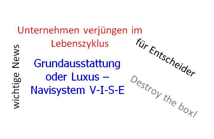 Grundausstattung oder Luxus – Navisystem AURIS®4company